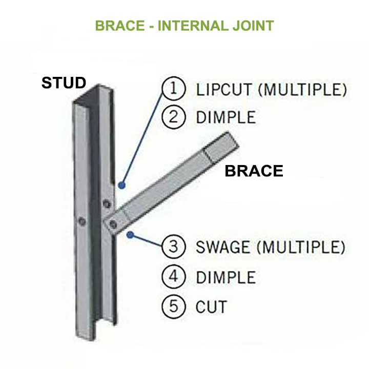 Brace-internal joint detail for steel houses