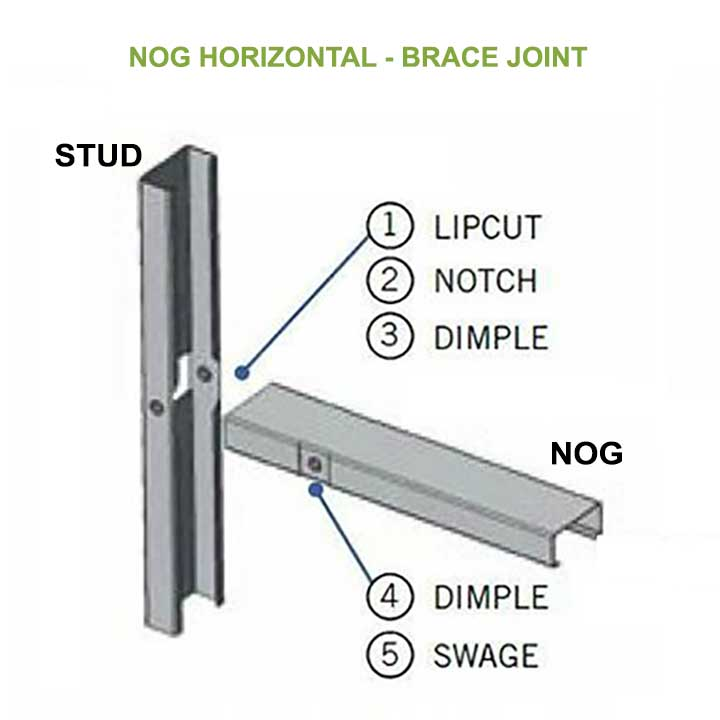 Nog-horizontal brace detail for steel structure houses