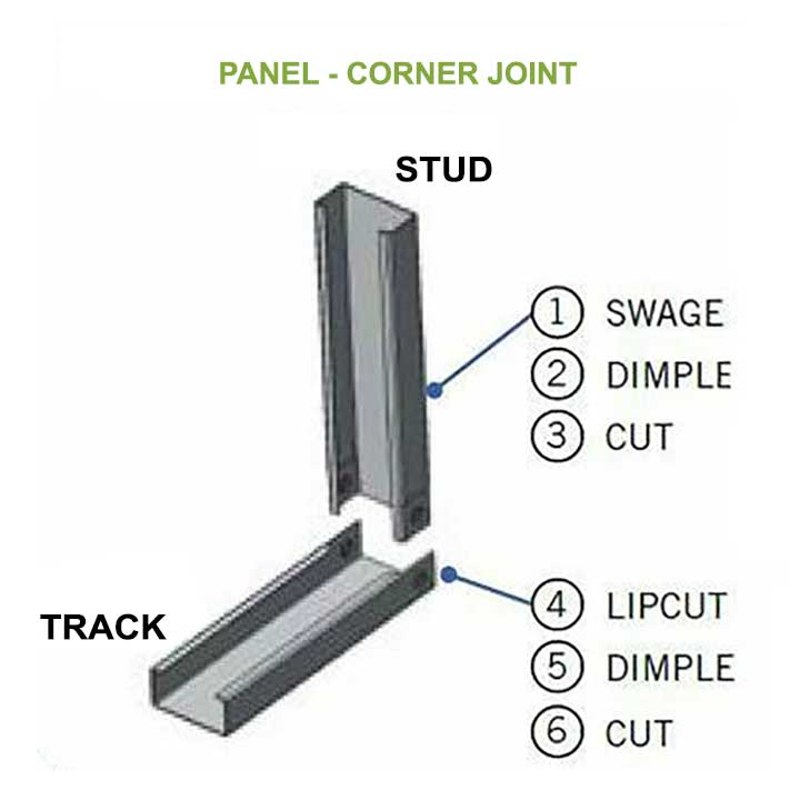Panel corner joint detail for lightweight steel structure houses