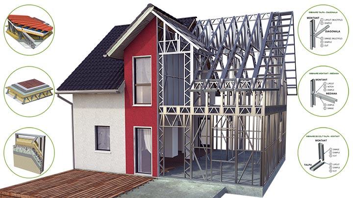 Detalii casa pe structura metalica usoara