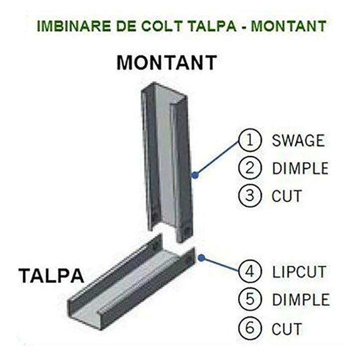 Detaliu structuri metalice imbinare de colat talpa montant